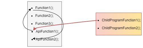 Интегрированное API.png